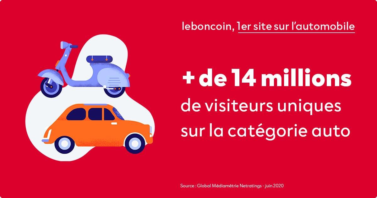 image pour article leboncoin Publicité sur les offres de rentrée et jpo automobile