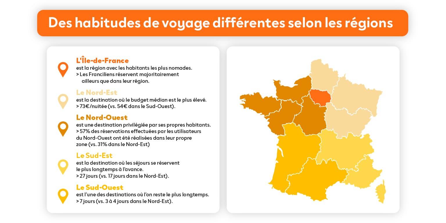 Comportements des voyageurs selon les régions leboncoin Publicite et leboncoin Vacances